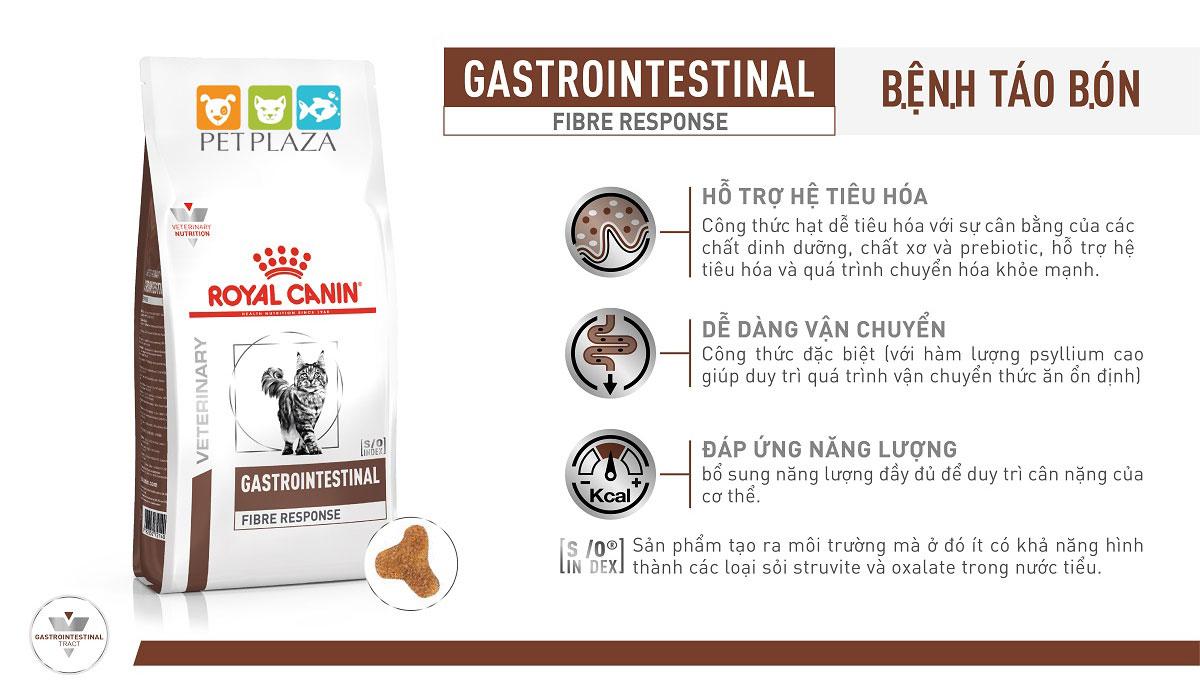 Royal canin fibre response - Thức ăn cho mèo táo bón